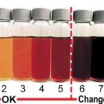 The Color of Your Engine Oil Says A Lot; So Pay Attention